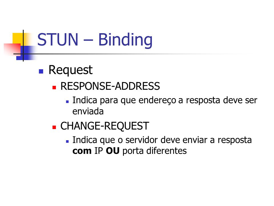 STUN – Binding Request RESPONSE-ADDRESS CHANGE-REQUEST