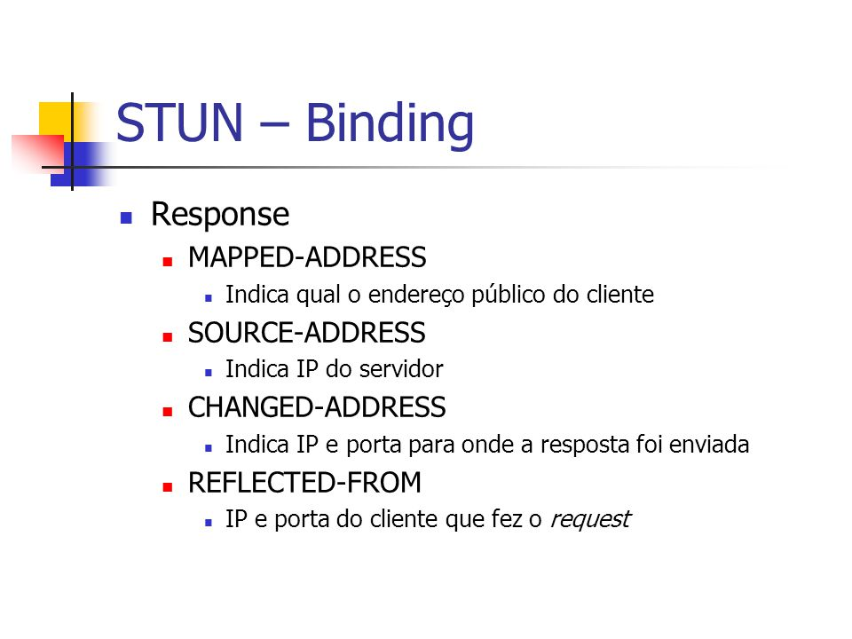 STUN – Binding Response MAPPED-ADDRESS SOURCE-ADDRESS CHANGED-ADDRESS