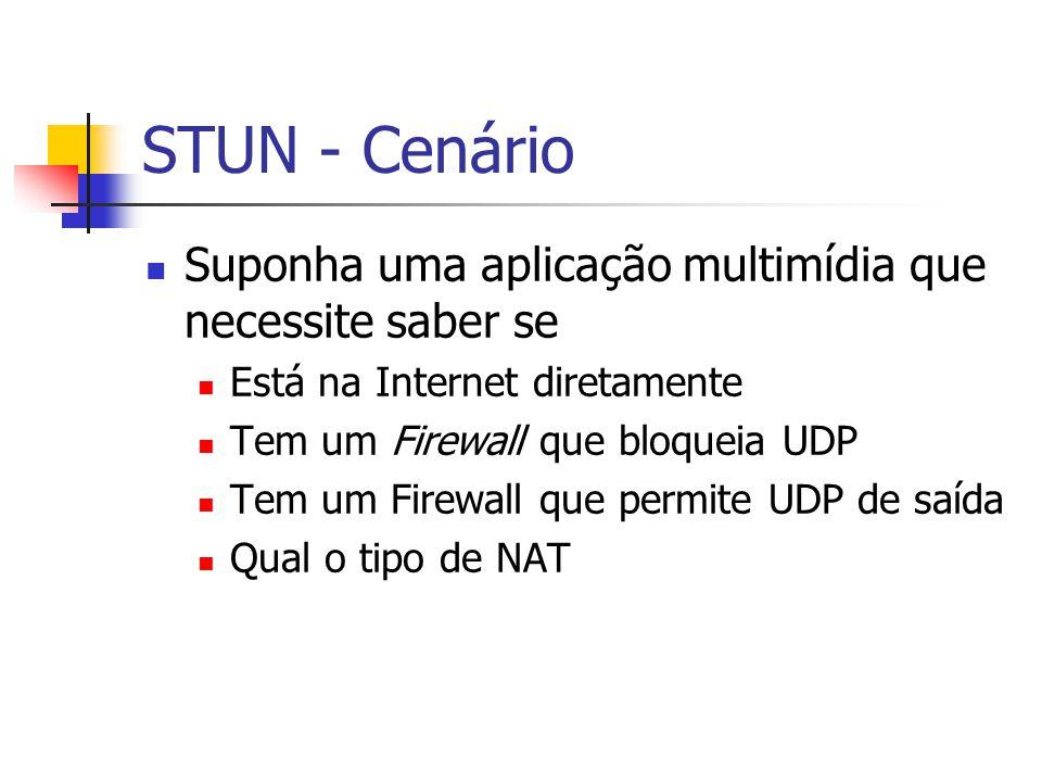 STUN - Cenário Suponha uma aplicação multimídia que necessite saber se