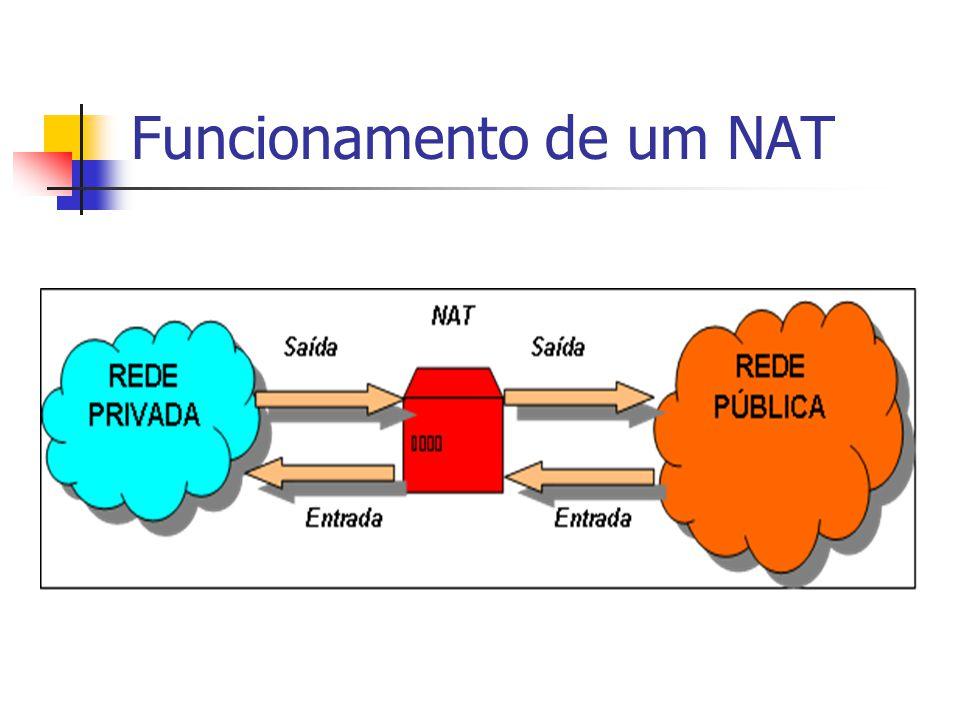 Funcionamento de um NAT