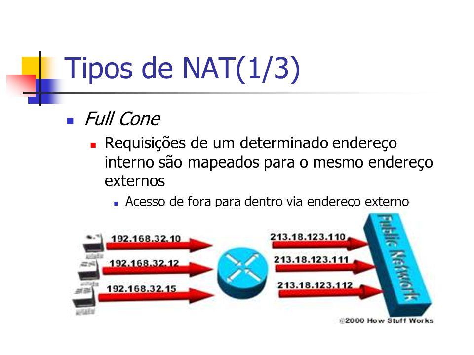 Tipos de NAT(1/3) Full Cone