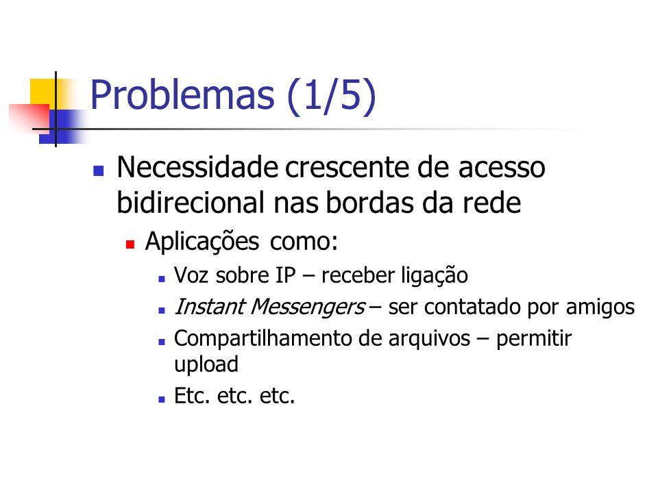 Problemas (1/5) Necessidade crescente de acesso bidirecional nas bordas da rede. Aplicações como: Voz sobre IP – receber ligação.