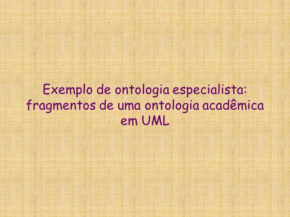 Exemplo de ontologia especialista: fragmentos de uma ontologia acadêmica em UML