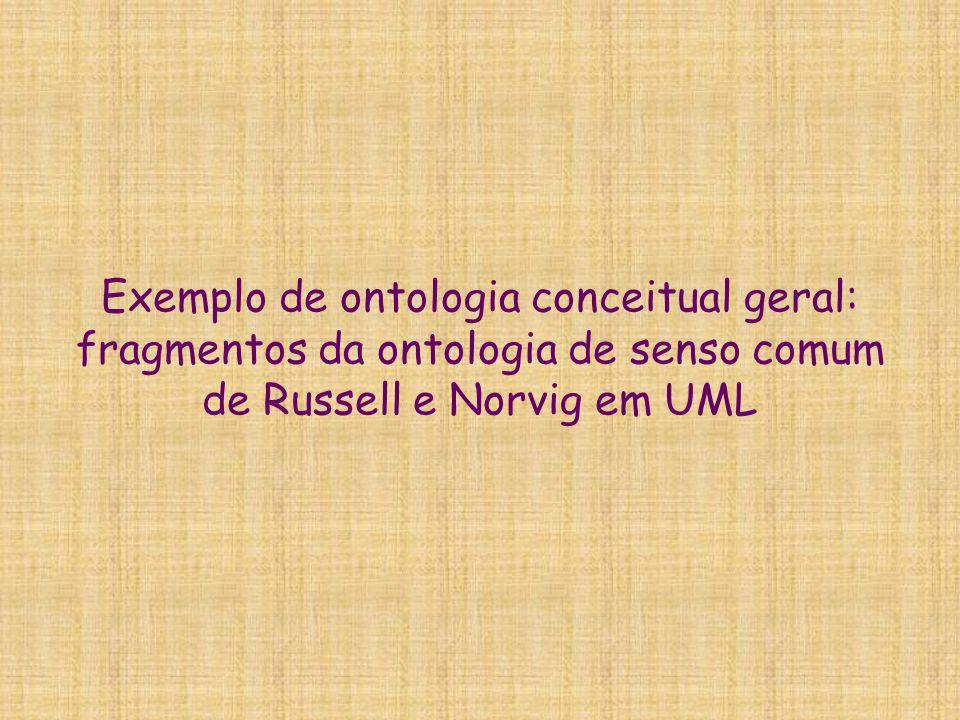 Exemplo de ontologia conceitual geral: fragmentos da ontologia de senso comum de Russell e Norvig em UML