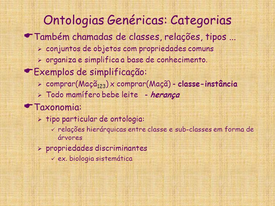 Ontologias Genéricas: Categorias