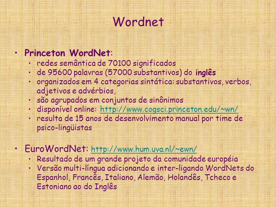 Wordnet Princeton WordNet: EuroWordNet: http://www.hum.uva.nl/~ewn/