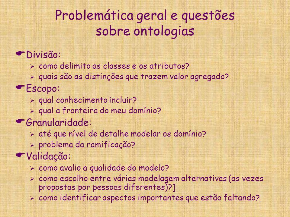 Problemática geral e questões sobre ontologias