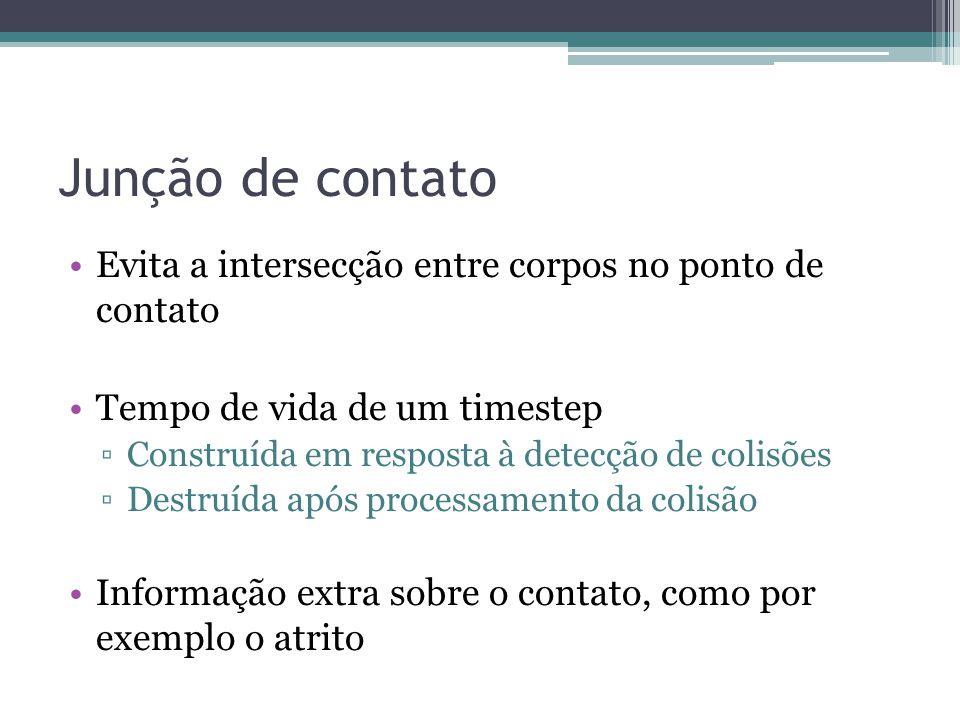 Junção de contato Evita a intersecção entre corpos no ponto de contato