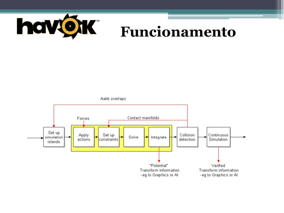 Funcionamento Hkmemory -> gerenciador de memória, sem recompilação.