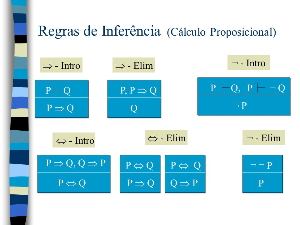 Regras de Inferência (Cálculo Proposicional)