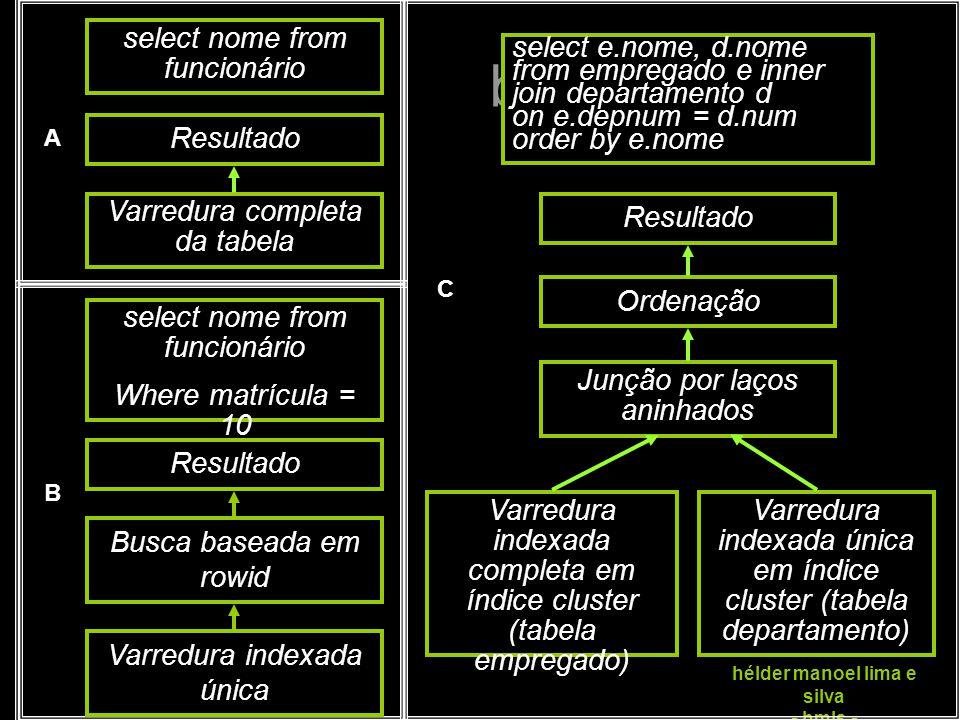 select nome from funcionário