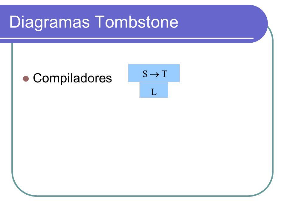 Diagramas Tombstone Compiladores S L T 