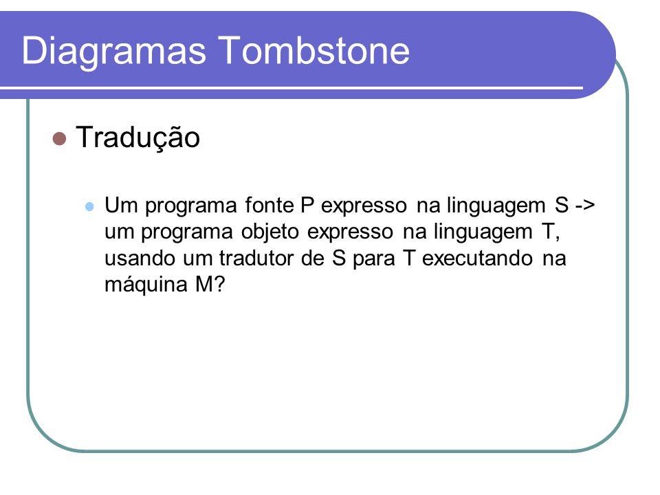 Diagramas Tombstone Tradução