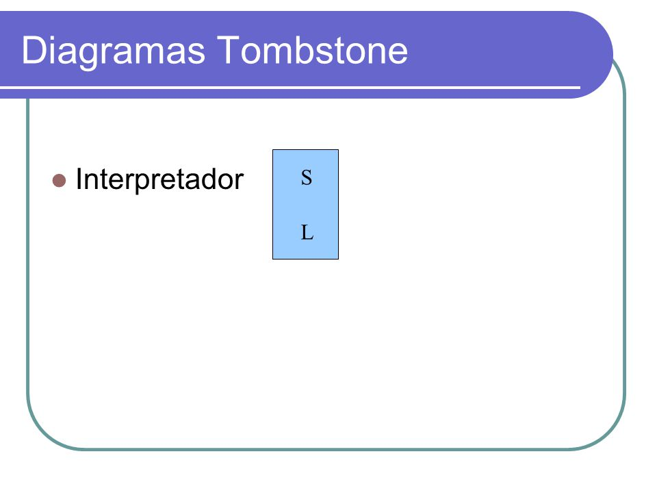 Diagramas Tombstone Interpretador S L