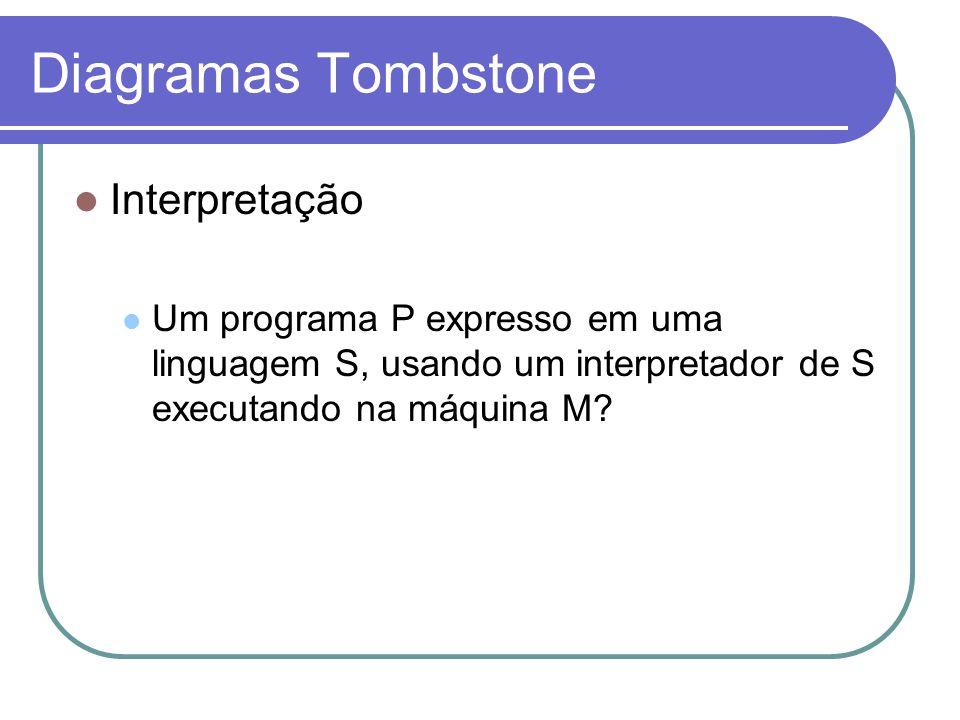 Diagramas Tombstone Interpretação