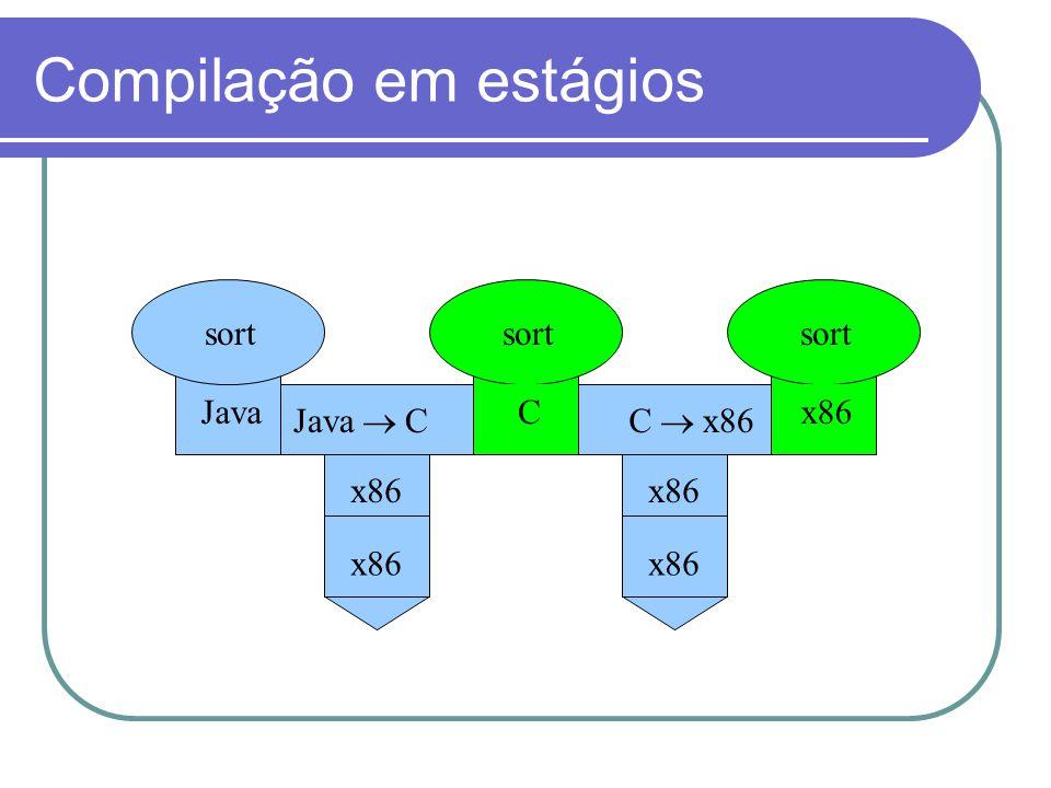Compilação em estágios