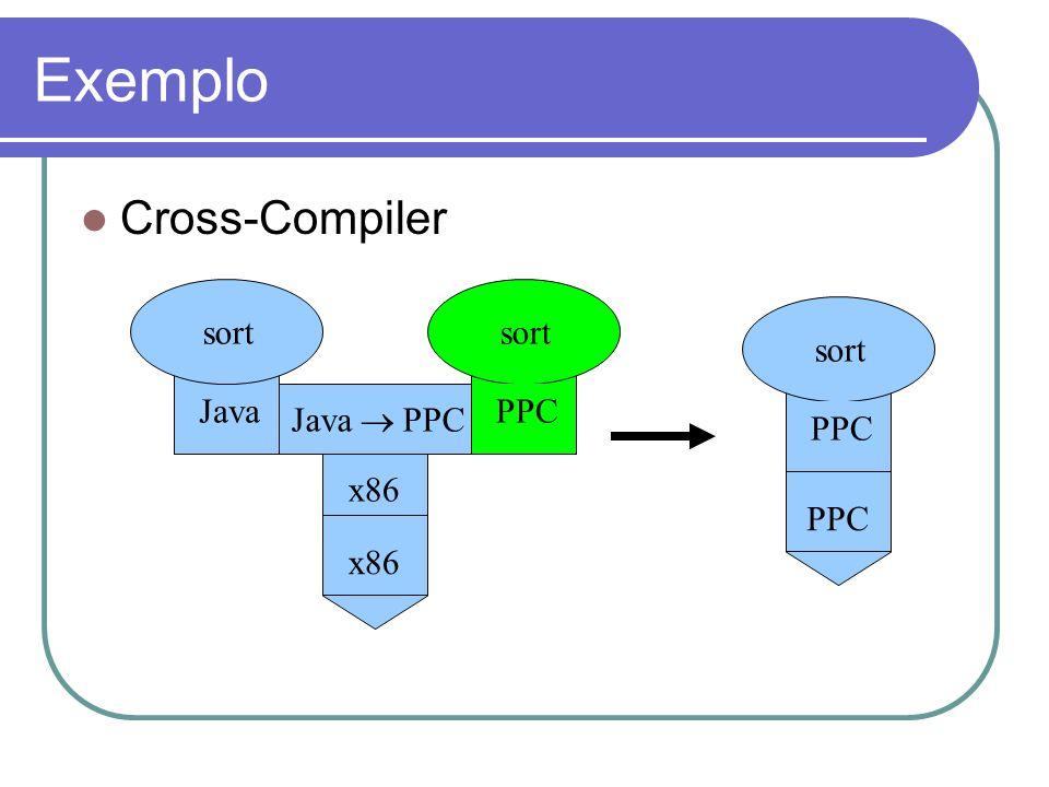 Exemplo Cross-Compiler sort Java sort PPC sort PPC Java x86 PPC  PPC