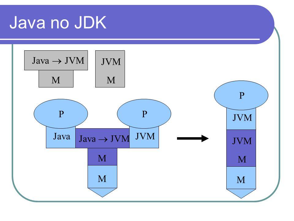 Java no JDK Java M JVM  JVM M P JVM P Java P JVM Java M JVM  JVM M M