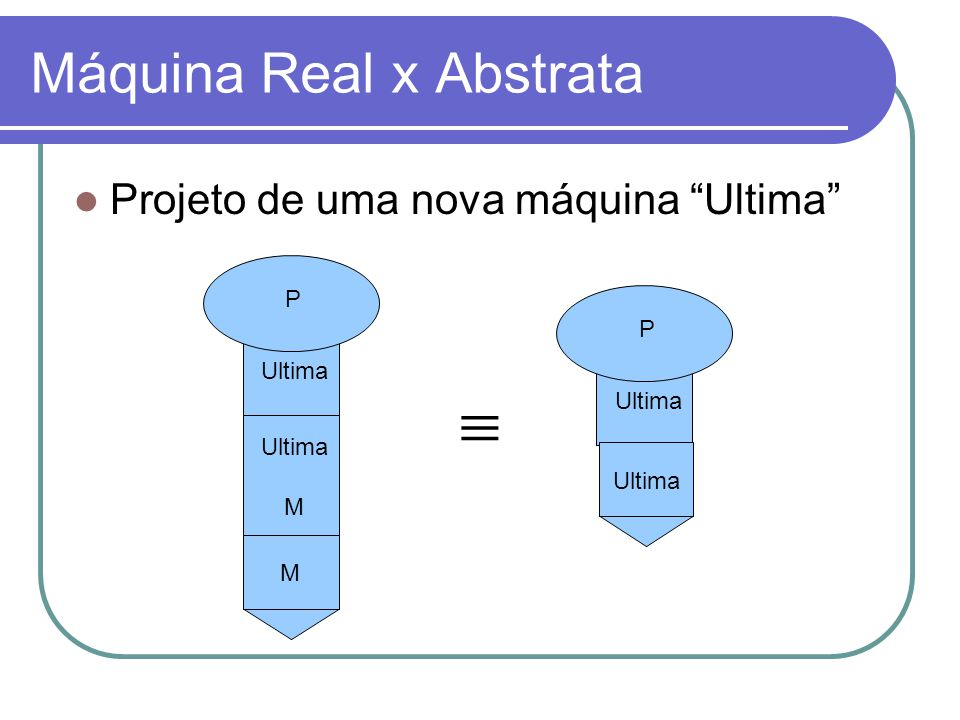 Máquina Real x Abstrata