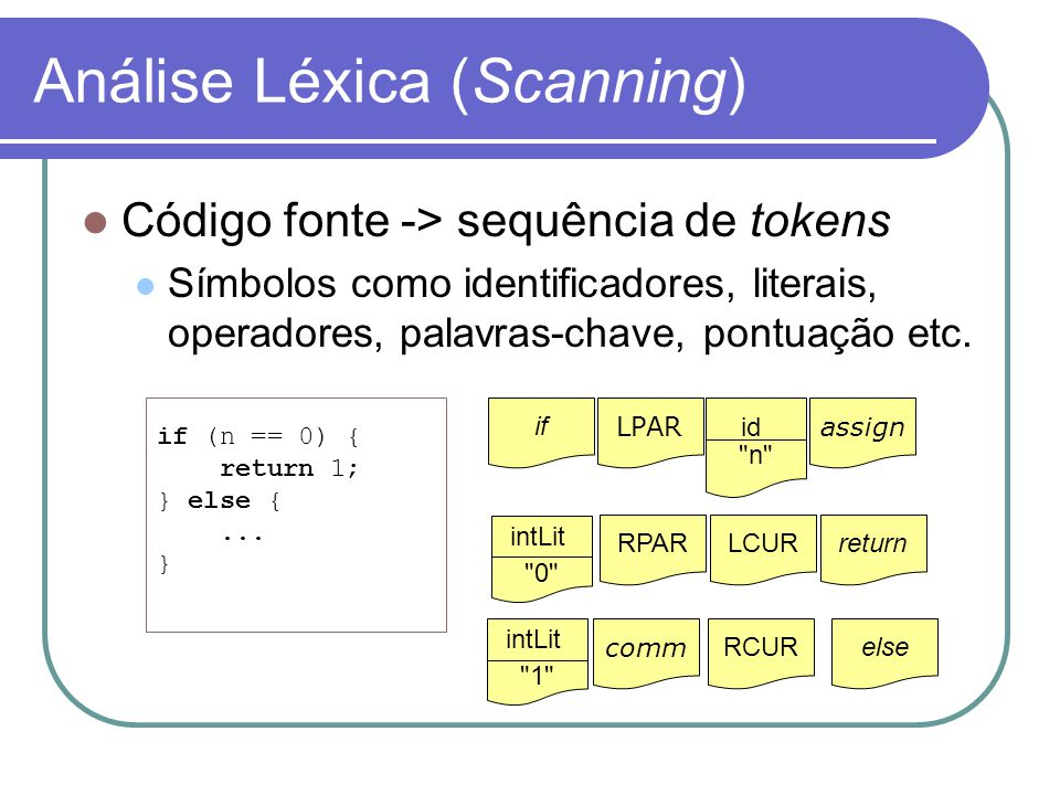 Análise Léxica (Scanning)