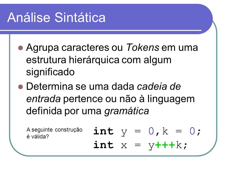 Análise Sintática int y = 0,k = 0; int x = y+++k;
