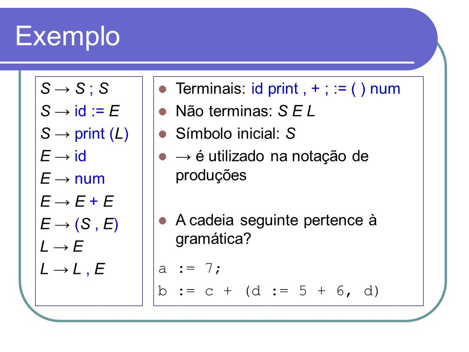 Exemplo S → S ; S S → id := E S → print (L) E → id E → num E → E + E