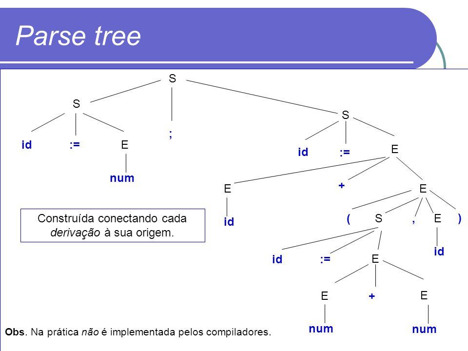 Construída conectando cada derivação à sua origem.