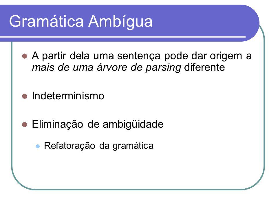 Gramática Ambígua A partir dela uma sentença pode dar origem a mais de uma árvore de parsing diferente.
