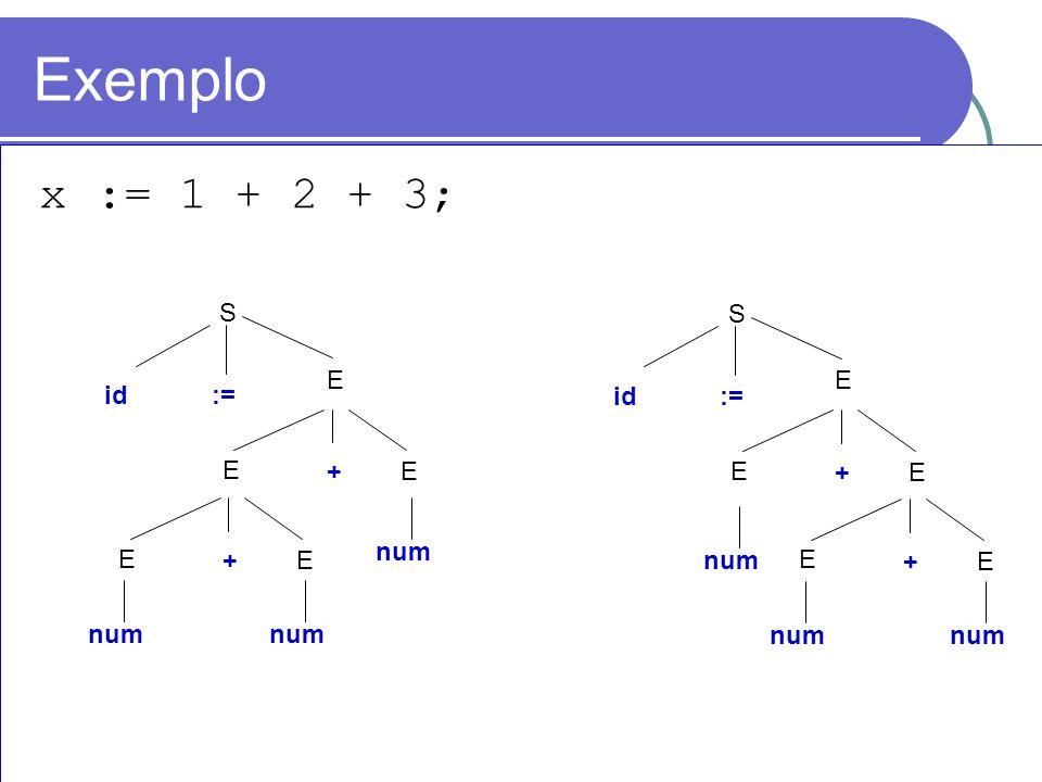 Exemplo x := 1 + 2 + 3; S S E E id := id := E + E E + E num E + E num