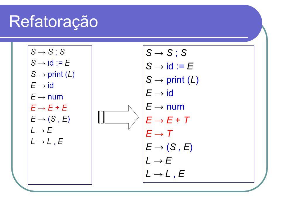 Refatoração S → S ; S S → id := E S → print (L) E → id E → num