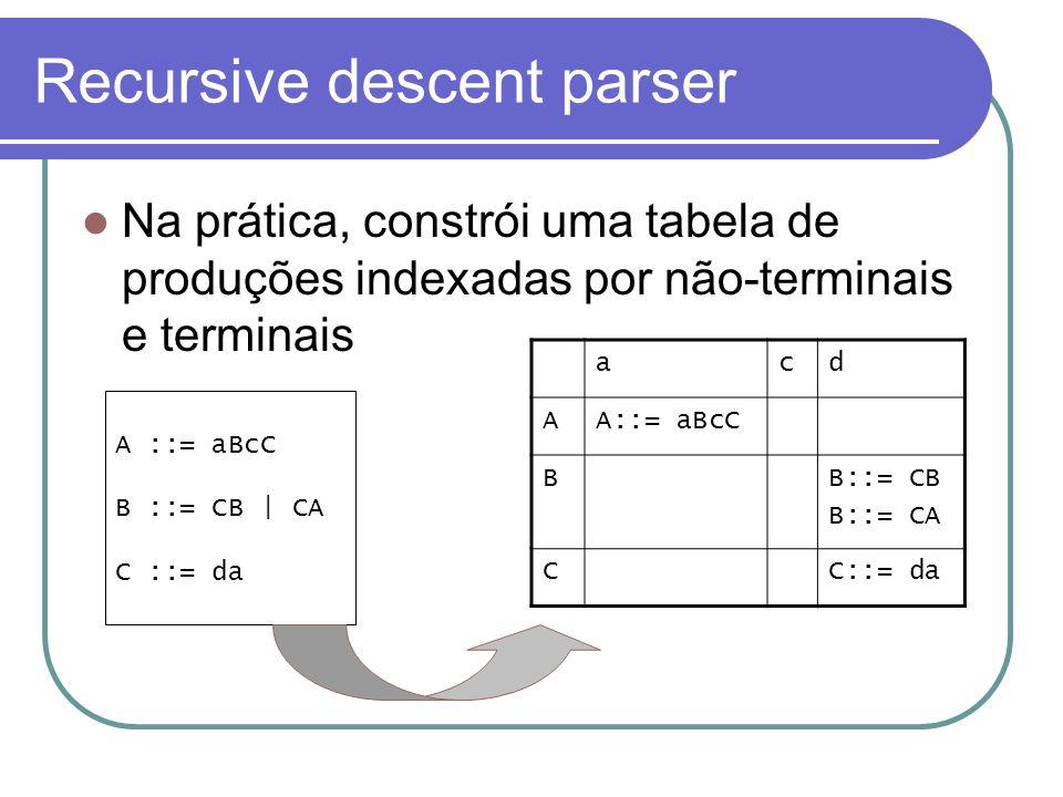 Recursive descent parser
