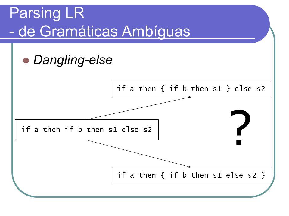 Parsing LR - de Gramáticas Ambíguas