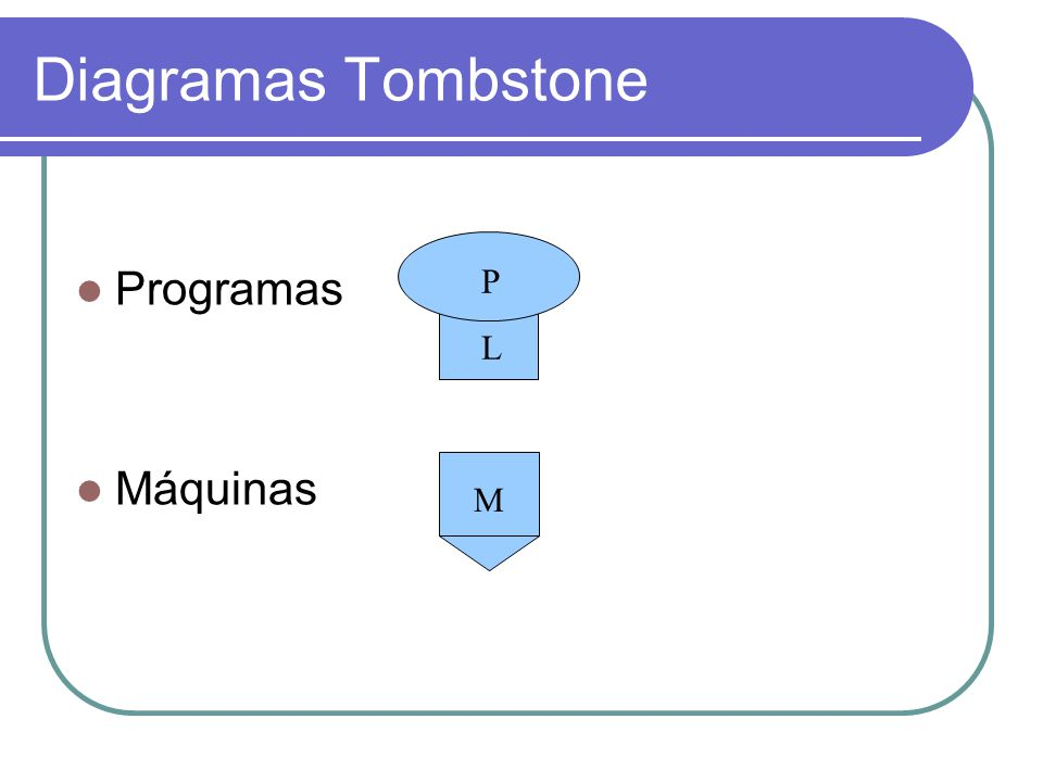 Diagramas Tombstone Programas Máquinas P L M