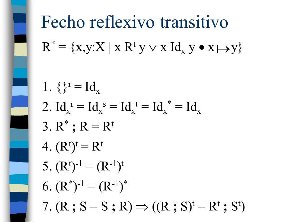 Fecho reflexivo transitivo