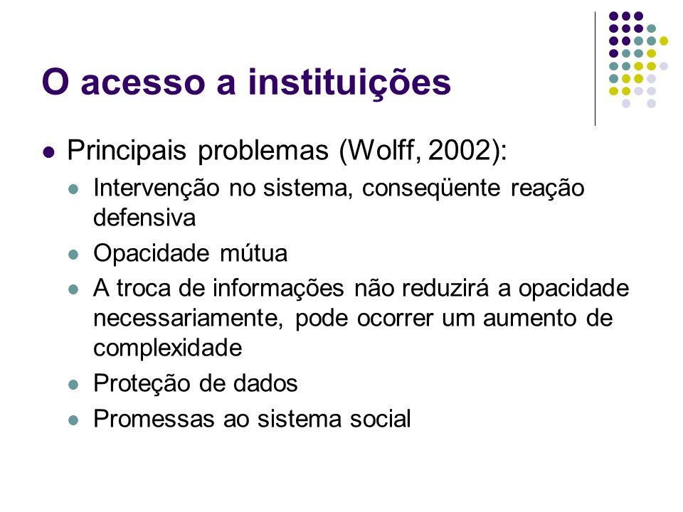 O acesso a instituições