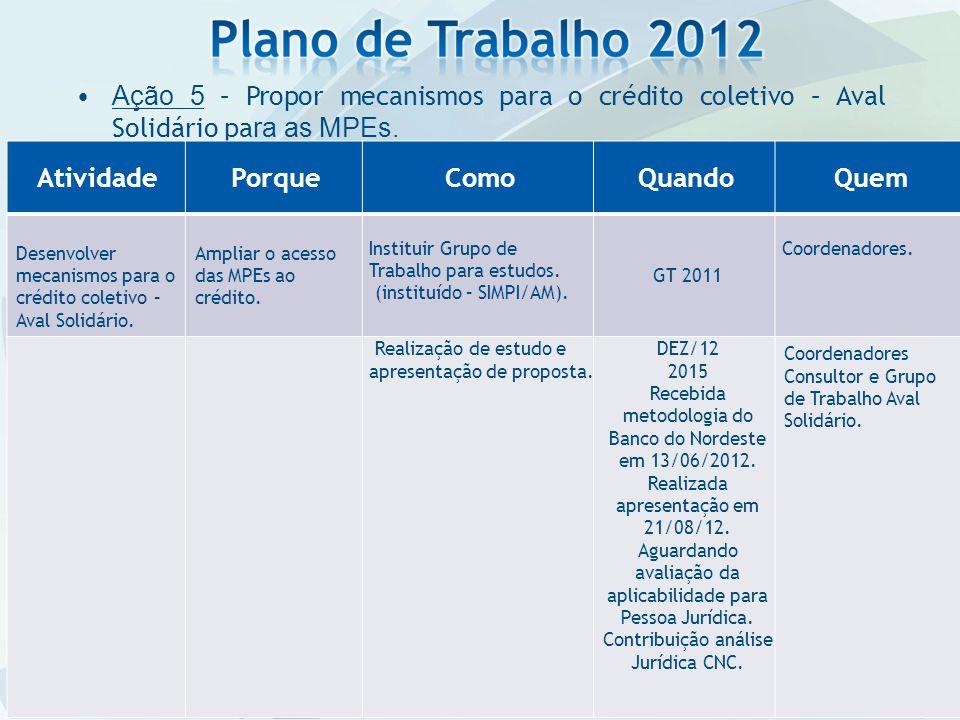 Recebida metodologia do Banco do Nordeste em 13/06/2012.