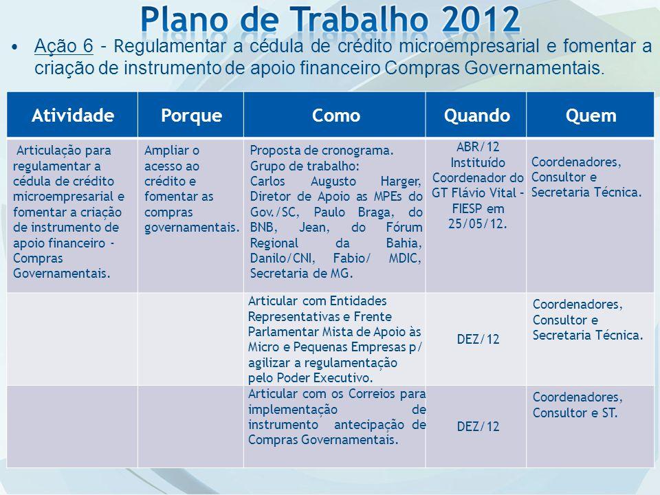 Instituído Coordenador do GT Flávio Vital – FIESP em 25/05/12.