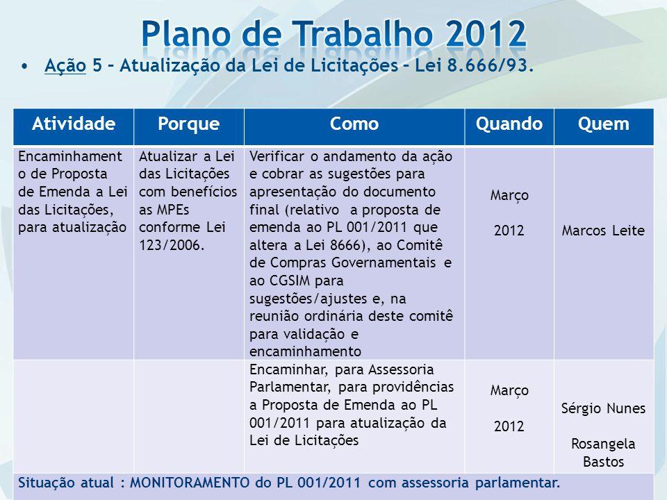 Plano de Trabalho 2012 Ação 5 – Atualização da Lei de Licitações – Lei 8.666/93. Atividade. Porque.