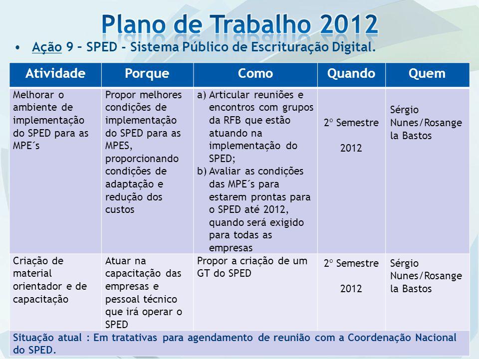 Plano de Trabalho 2012 Ação 9 – SPED - Sistema Público de Escrituração Digital. Atividade. Porque.