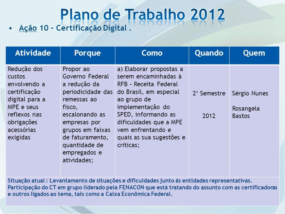 Plano de Trabalho 2012 Ação 10 – Certificação Digital . Atividade