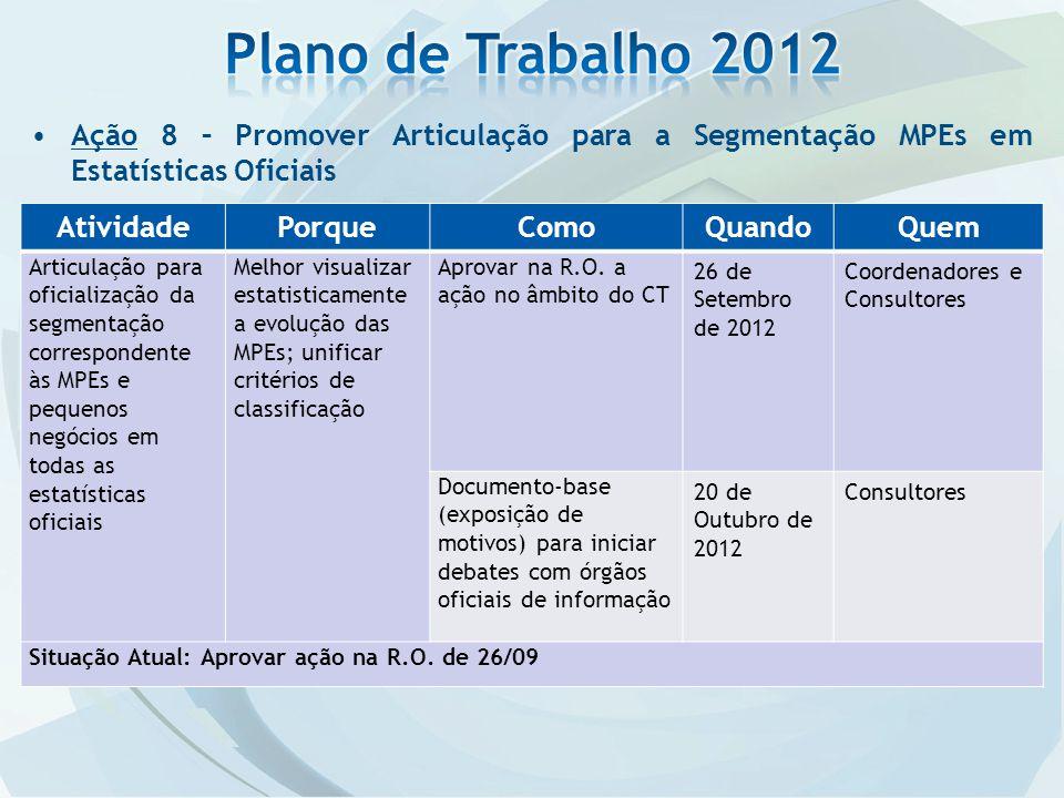 Plano de Trabalho 2012 Ação 8 – Promover Articulação para a Segmentação MPEs em Estatísticas Oficiais.