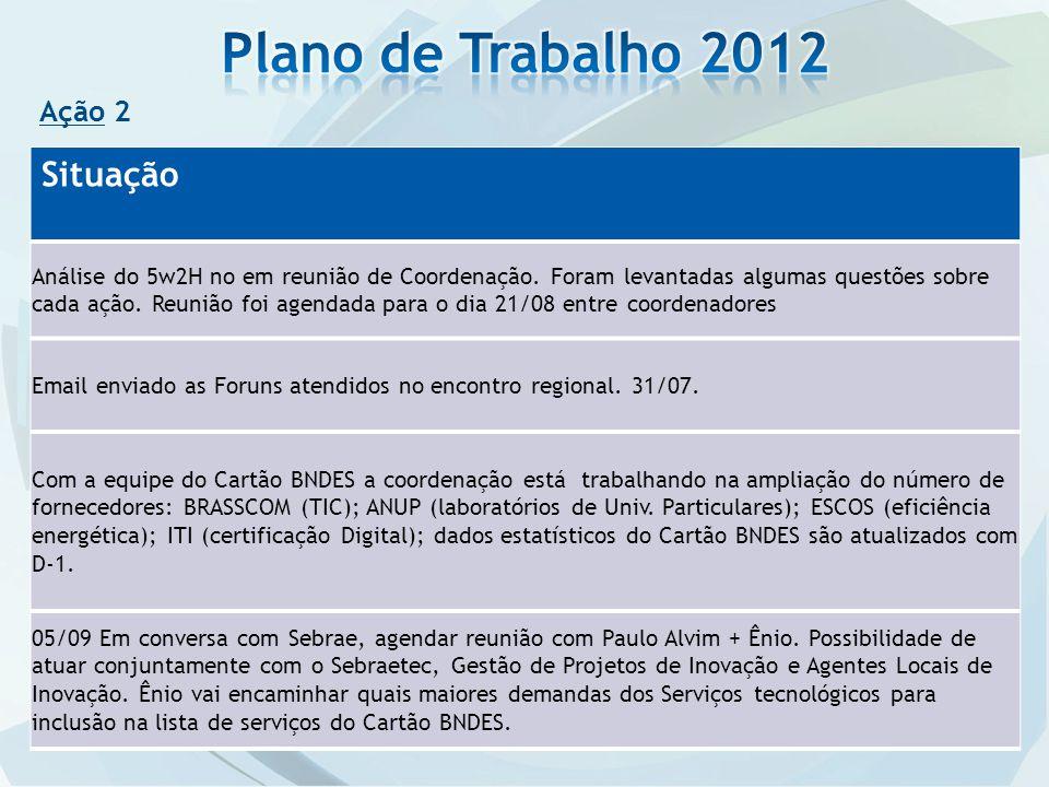 Plano de Trabalho 2012 Situação Ação 2