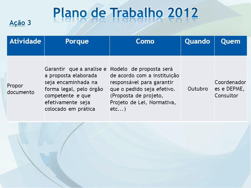 Plano de Trabalho 2012 Ação 3 Atividade Porque Como Quando Quem