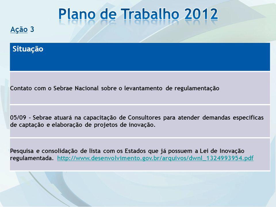Plano de Trabalho 2012 Situação Ação 3