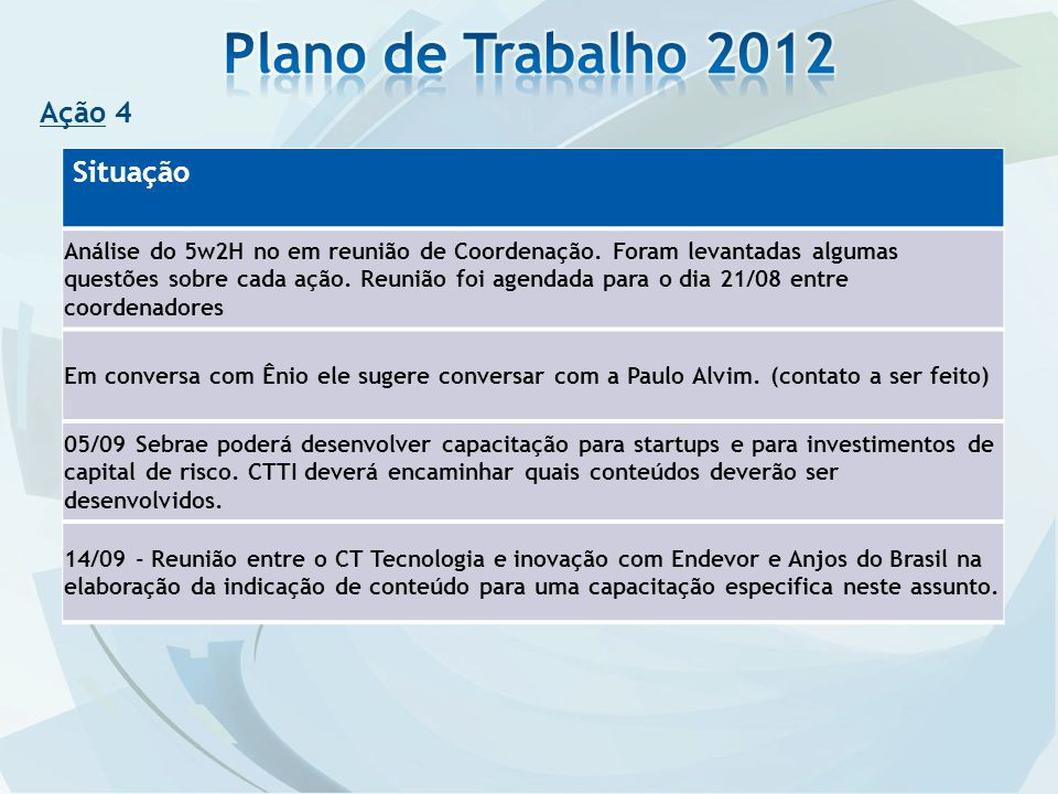 Plano de Trabalho 2012 Situação Ação 4