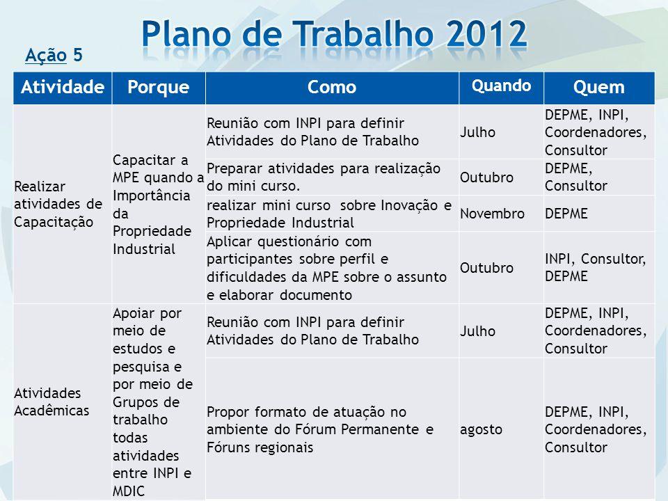 Plano de Trabalho 2012 Ação 5 Atividade Porque Como Quem Quando