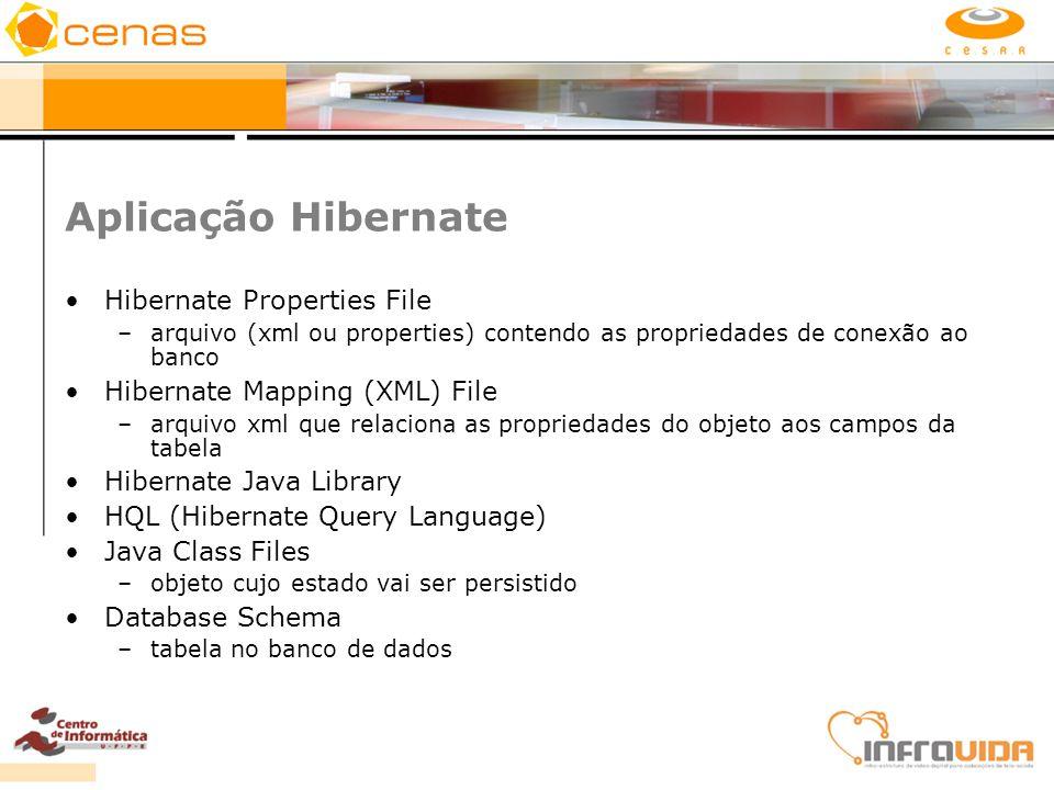 Aplicação Hibernate Hibernate Properties File