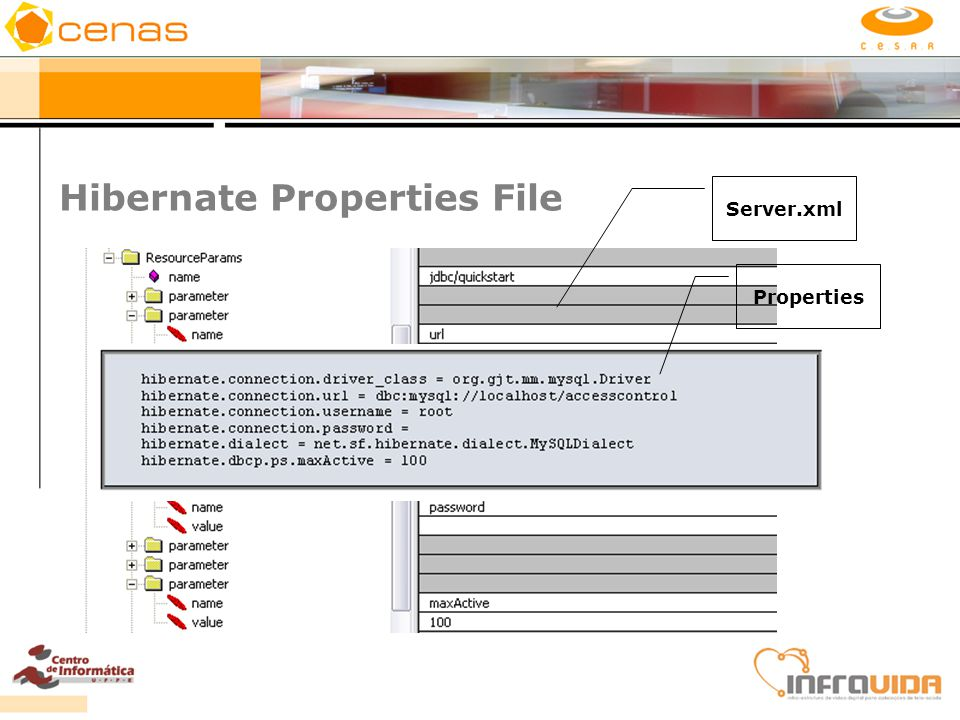 Hibernate Properties File