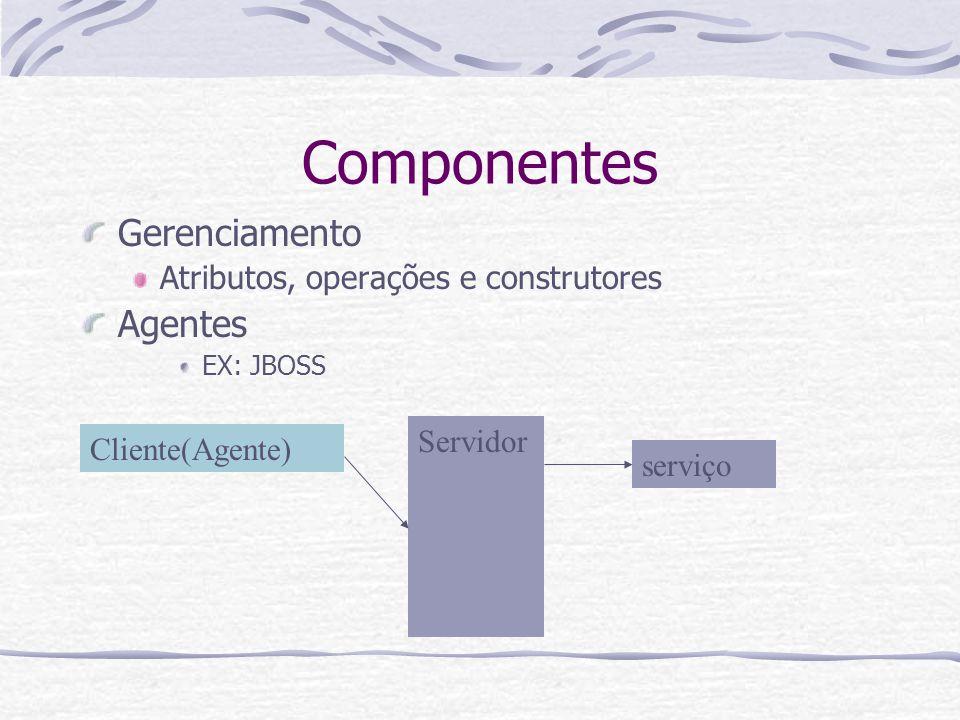 Componentes Gerenciamento Agentes Atributos, operações e construtores