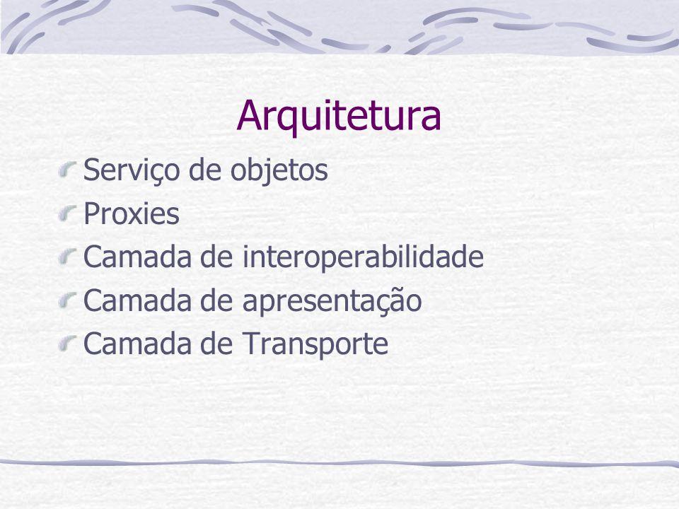 Arquitetura Serviço de objetos Proxies Camada de interoperabilidade